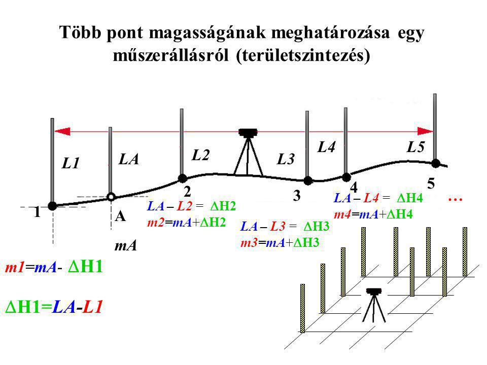 Több pont magasságának meghatározása egy műszerállásról (területszintezés)