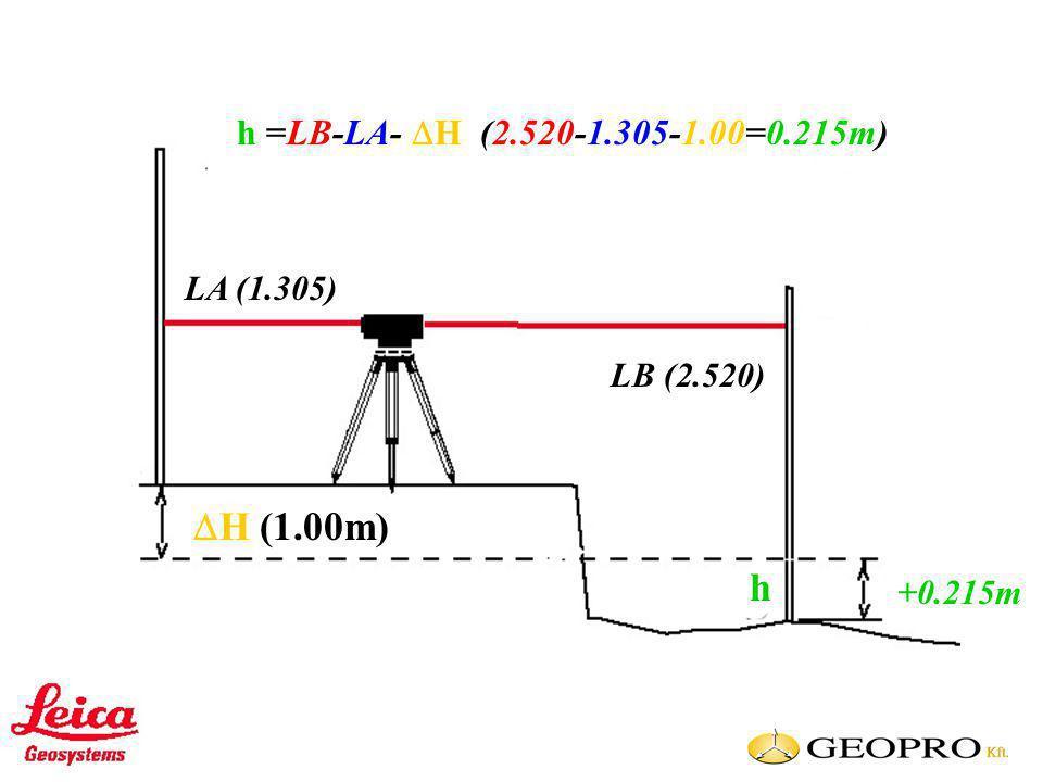 H (1.00m) h h =LB-LA- H (2.520-1.305-1.00=0.215m) LA (1.305)
