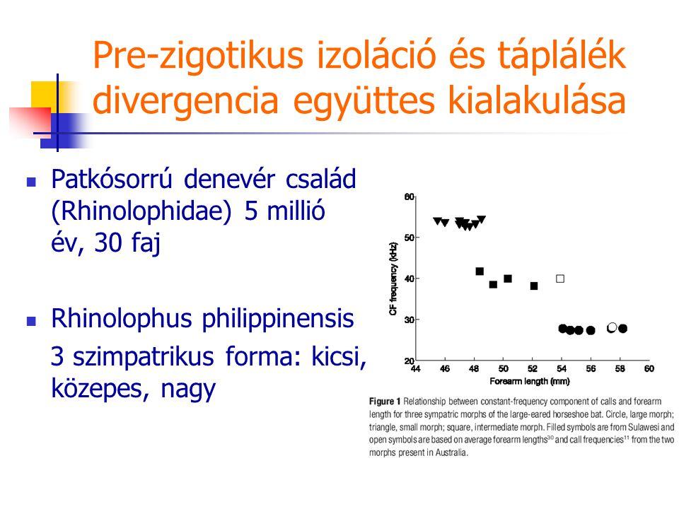 Pre-zigotikus izoláció és táplálék divergencia együttes kialakulása