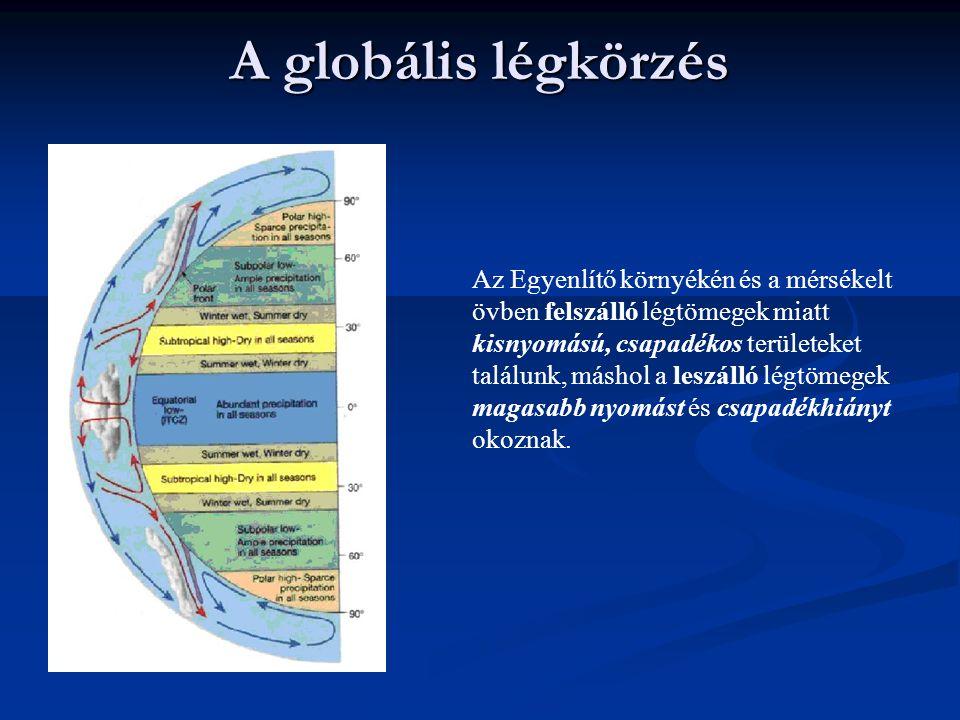 A globális légkörzés
