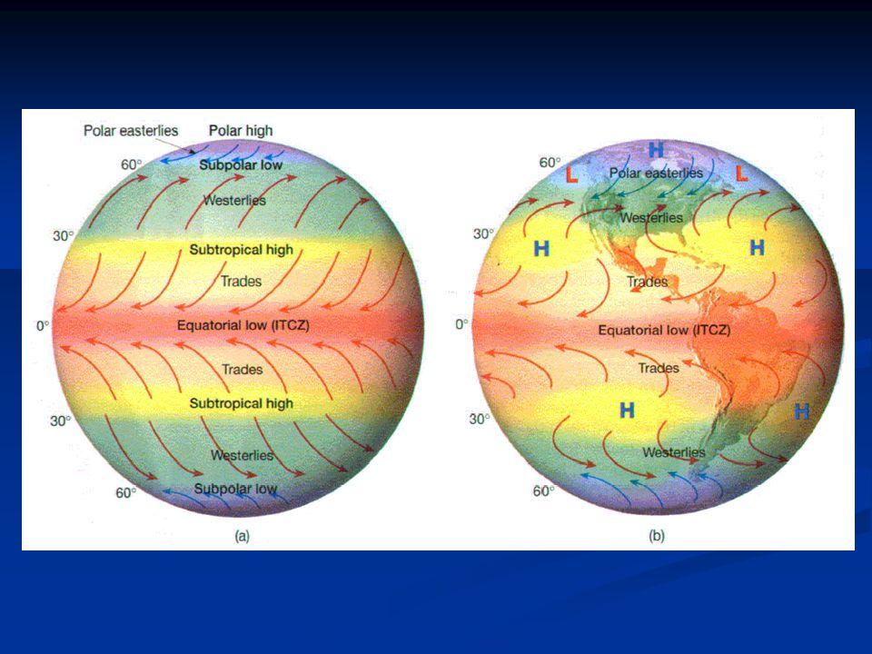 """A globális légkörzés okozta légnyomás-övezetek és uralkodó szélirányok a) egy idealizált, homogén felületű """"Föld felszínén, ill."""