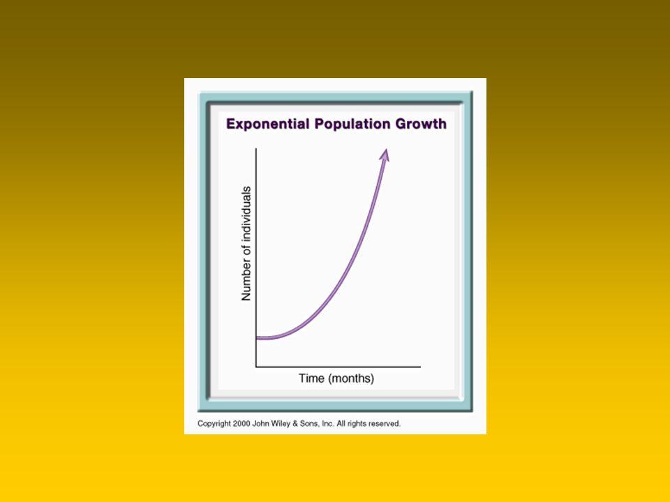 Ha a környezet nem korlátozza (korlátozná) a populáció gyarapodását (korlátlan hely és forrás áll(na) a populáció rendelkezésére), akkor exponenciális populációnövekedés valósul(na) meg.