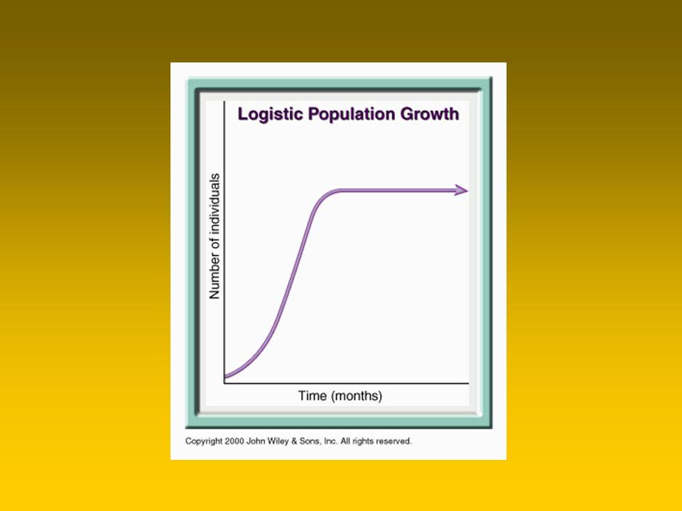 Ha a populáció gyarapodását akár csak egyetlen forrástényező limitálja, a gyarapodás korlátos.