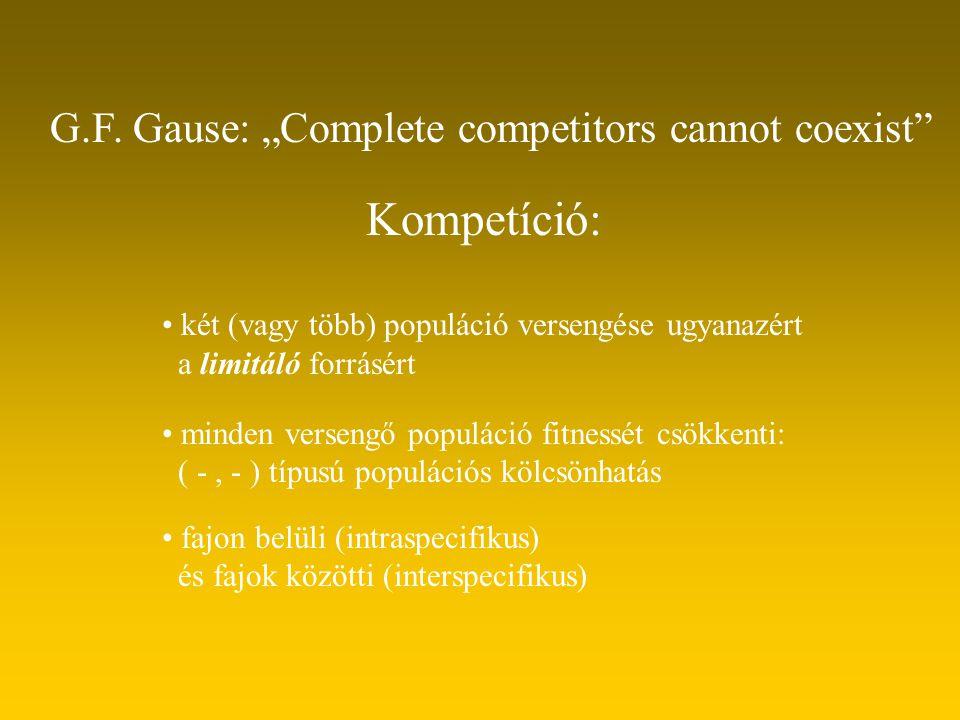 """Kompetíció: G.F. Gause: """"Complete competitors cannot coexist"""