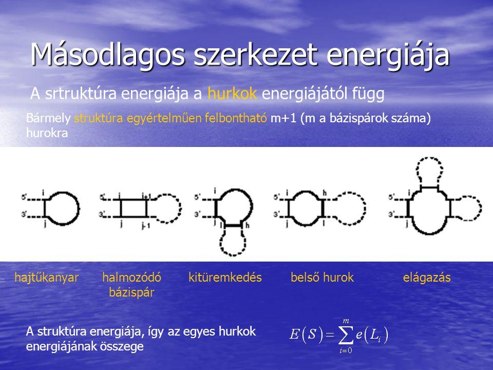 Másodlagos szerkezet energiája