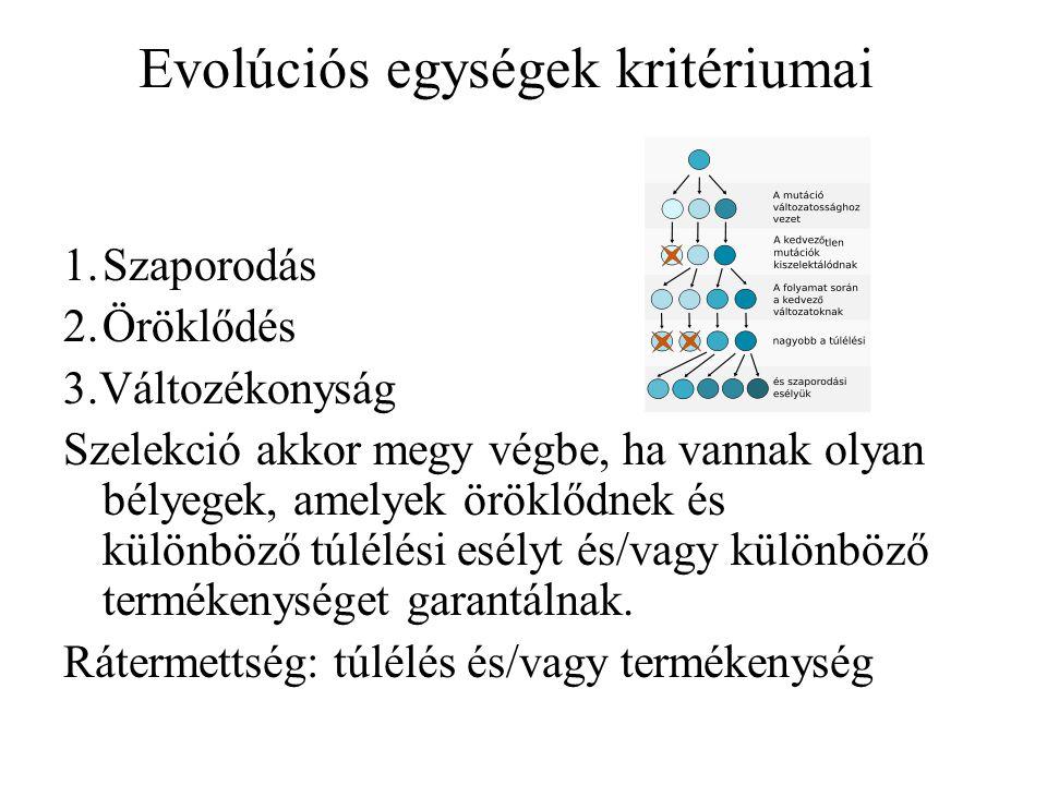 Evolúciós egységek kritériumai