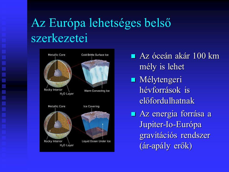 Az Európa lehetséges belső szerkezetei