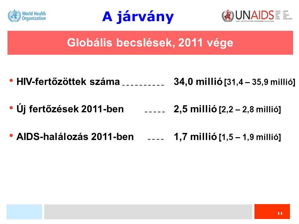 Globális becslések, 2011 vége