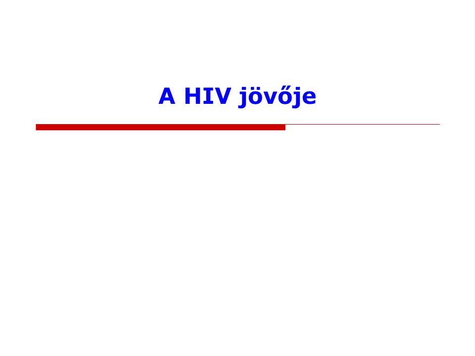 A HIV jövője