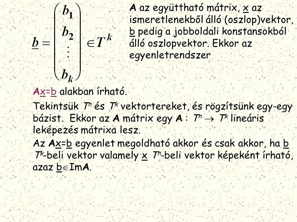 A az együttható mátrix, x az ismeretlenekből álló (oszlop)vektor, b pedig a jobboldali konstansokból álló oszlopvektor. Ekkor az egyenletrendszer