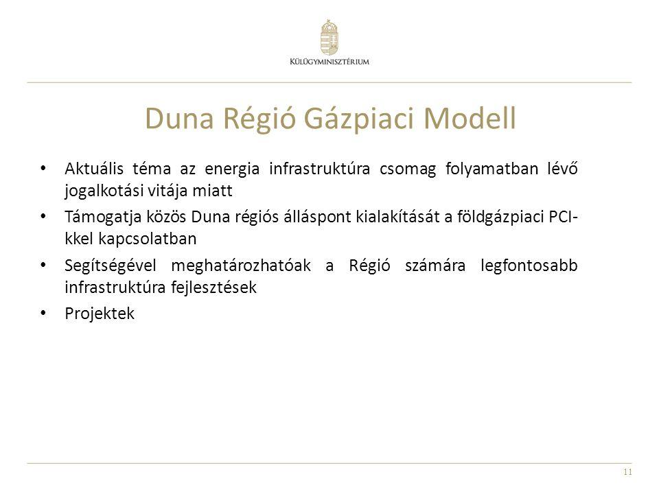 Duna Régió Gázpiaci Modell