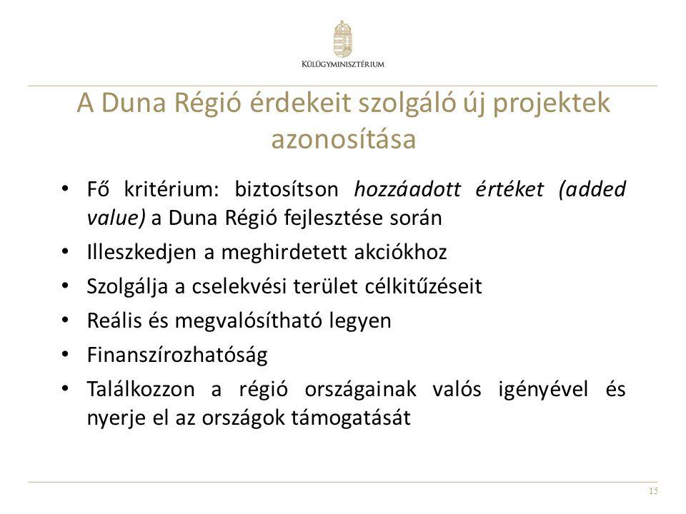 A Duna Régió érdekeit szolgáló új projektek azonosítása