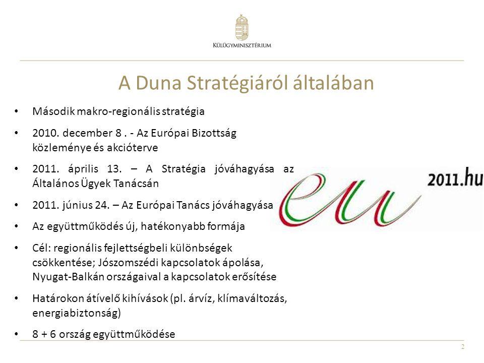 A Duna Stratégiáról általában