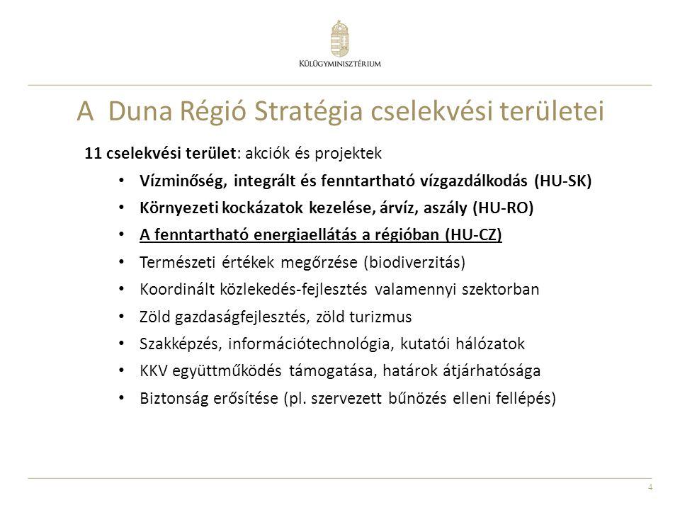 A Duna Régió Stratégia cselekvési területei