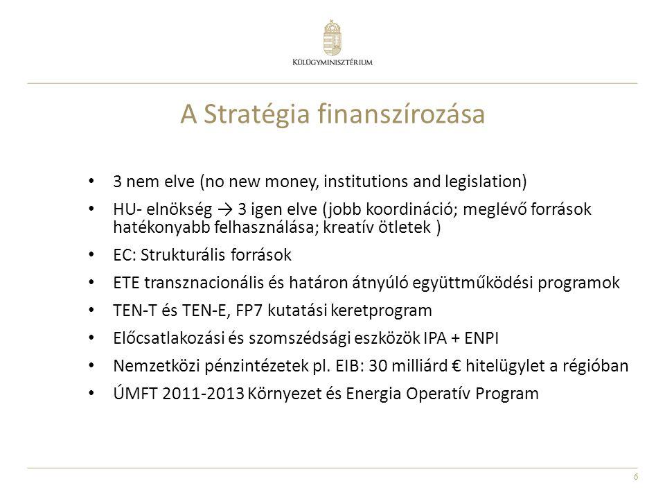 A Stratégia finanszírozása