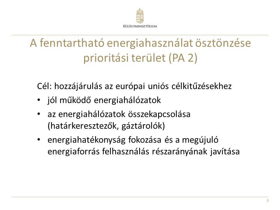 A fenntartható energiahasználat ösztönzése prioritási terület (PA 2)
