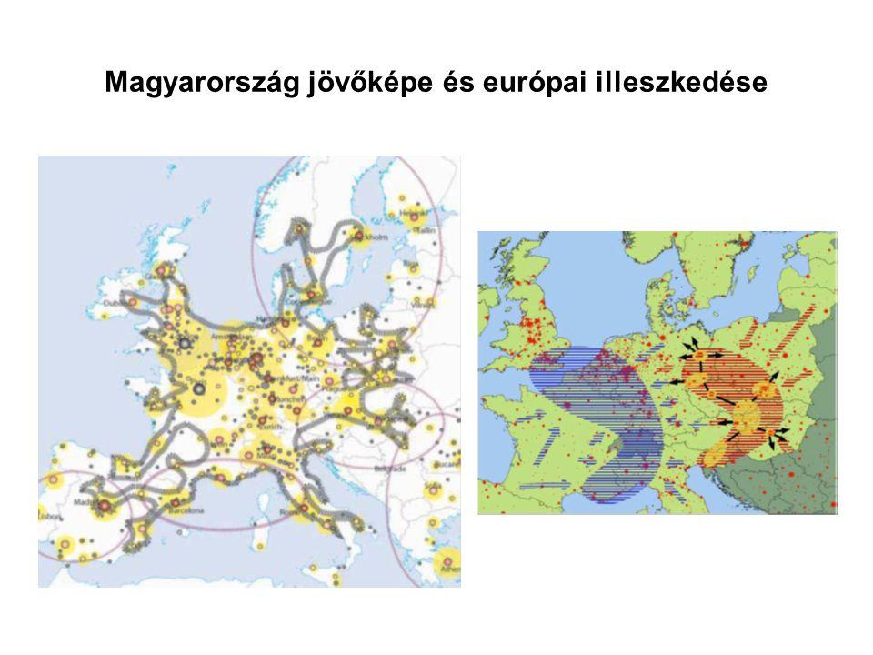 Magyarország jövőképe és európai illeszkedése