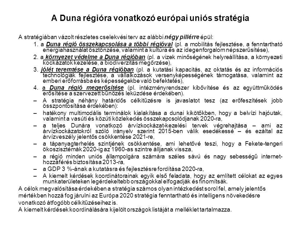 A Duna régióra vonatkozó európai uniós stratégia