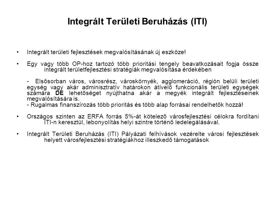 Integrált Területi Beruházás (ITI)