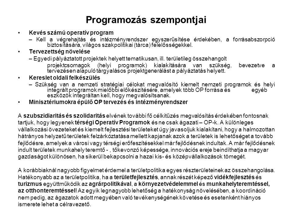 Programozás szempontjai