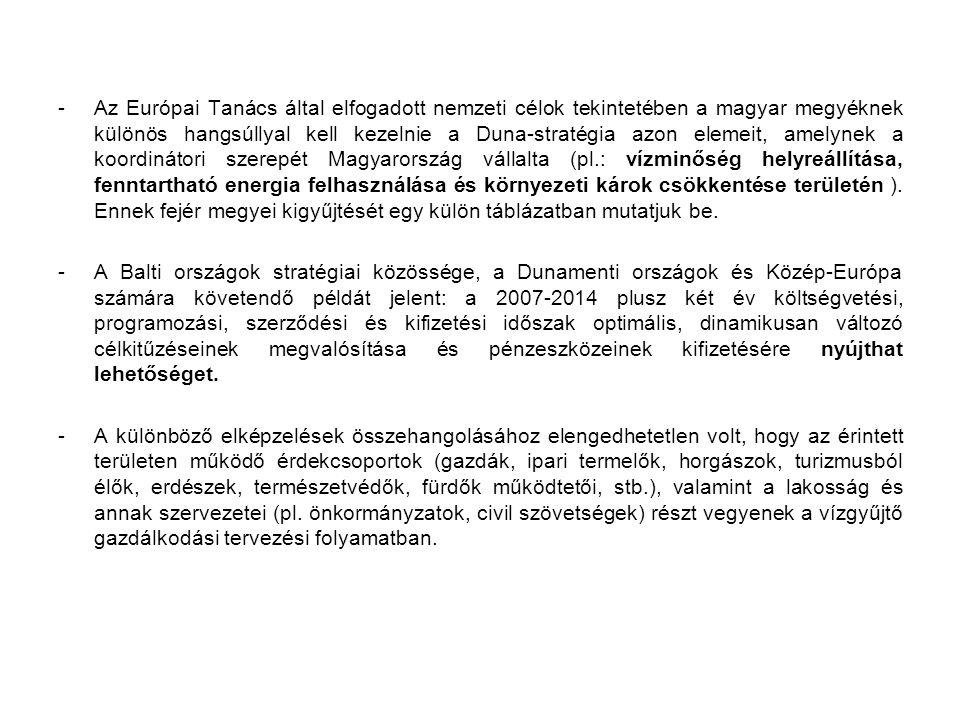 Az Európai Tanács által elfogadott nemzeti célok tekintetében a magyar megyéknek különös hangsúllyal kell kezelnie a Duna-stratégia azon elemeit, amelynek a koordinátori szerepét Magyarország vállalta (pl.: vízminőség helyreállítása, fenntartható energia felhasználása és környezeti károk csökkentése területén ). Ennek fejér megyei kigyűjtését egy külön táblázatban mutatjuk be.