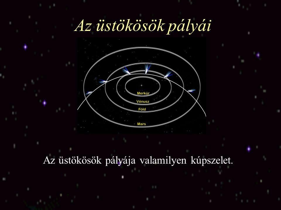 Az üstökösök pályája valamilyen kúpszelet.