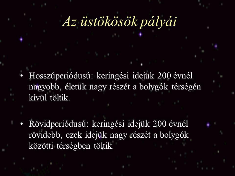 Az üstökösök pályái Hosszúperiódusú: keringési idejük 200 évnél nagyobb, életük nagy részét a bolygók térségén kívül töltik.