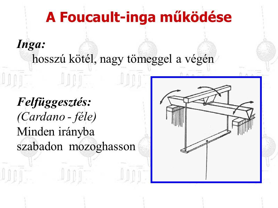 A Foucault-inga működése