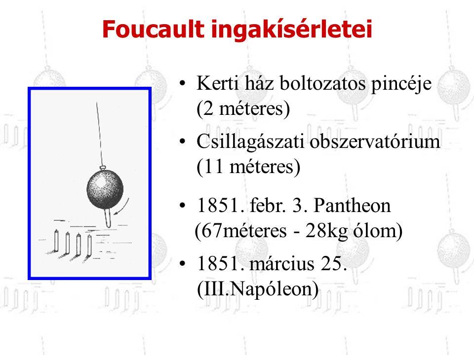 Foucault ingakísérletei