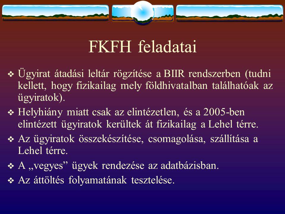 FKFH feladatai Ügyirat átadási leltár rögzítése a BIIR rendszerben (tudni kellett, hogy fizikailag mely földhivatalban találhatóak az ügyiratok).