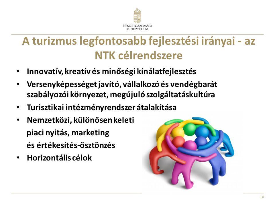 A turizmus legfontosabb fejlesztési irányai - az NTK célrendszere