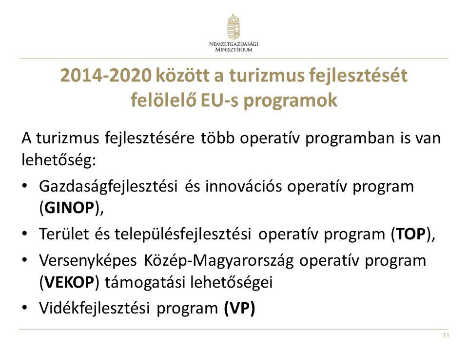 2014-2020 között a turizmus fejlesztését felölelő EU-s programok