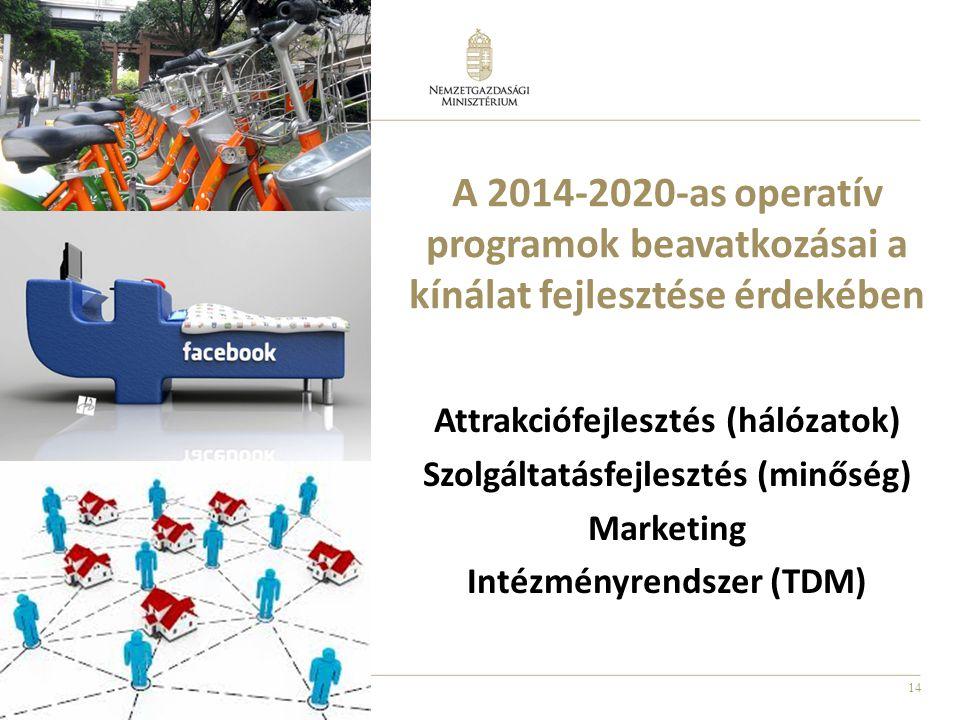 A 2014-2020-as operatív programok beavatkozásai a kínálat fejlesztése érdekében