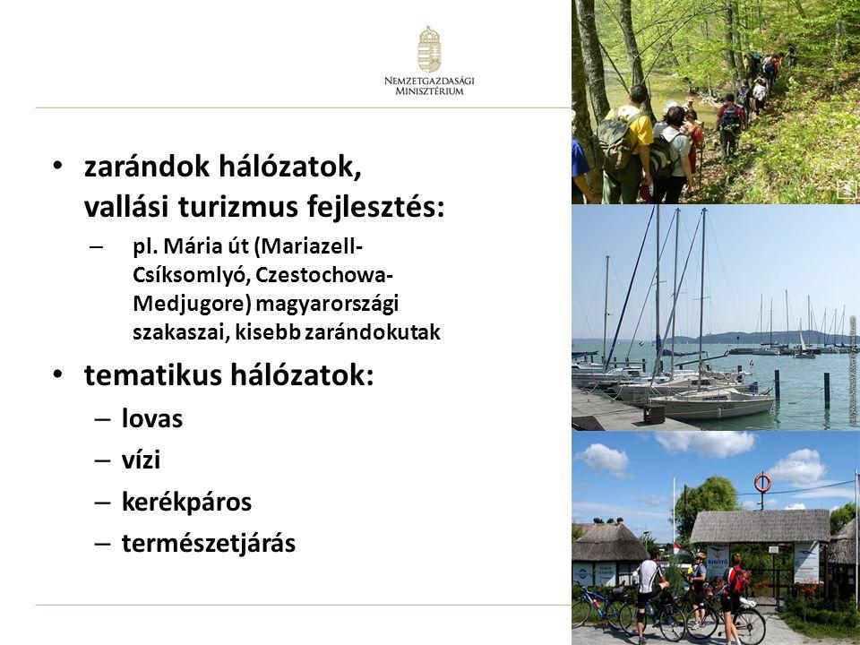 zarándok hálózatok, vallási turizmus fejlesztés: