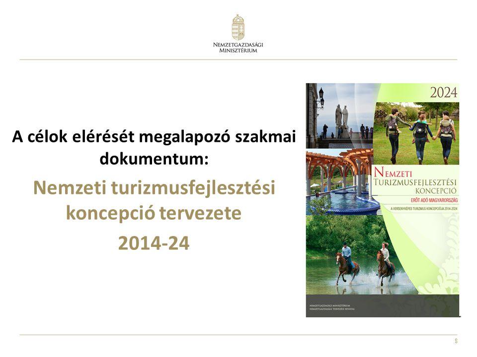 Nemzeti turizmusfejlesztési koncepció tervezete 2014-24