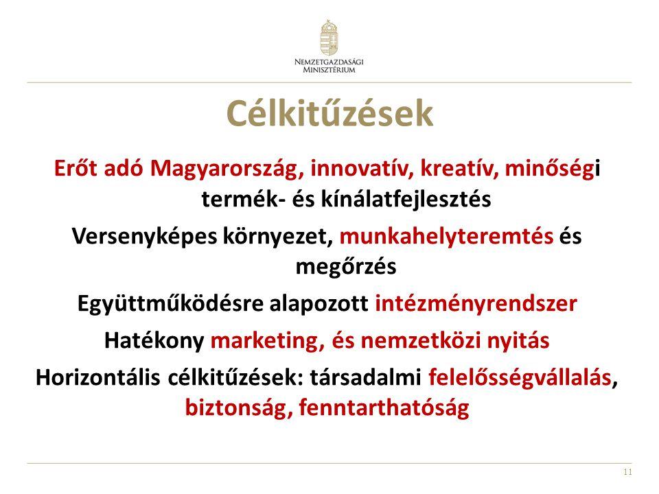 Célkitűzések Erőt adó Magyarország, innovatív, kreatív, minőségi termék- és kínálatfejlesztés. Versenyképes környezet, munkahelyteremtés és megőrzés.