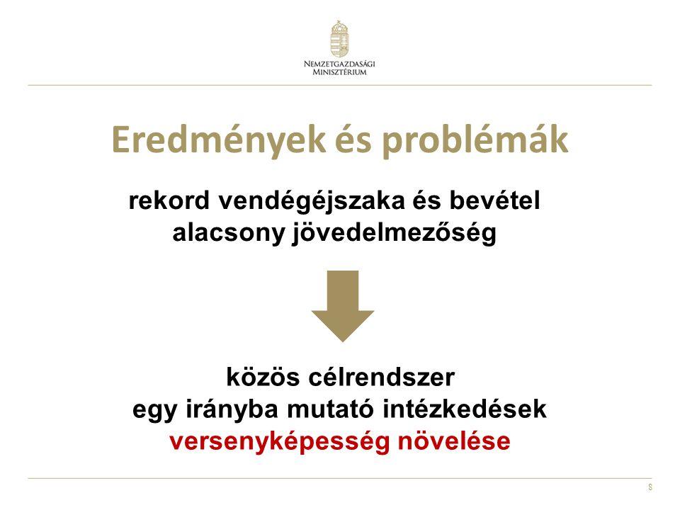 Eredmények és problémák