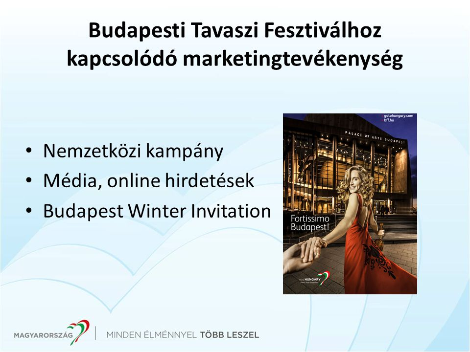 Budapesti Tavaszi Fesztiválhoz kapcsolódó marketingtevékenység