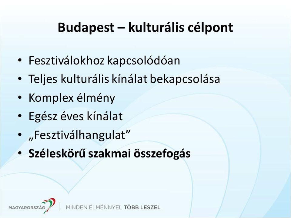 Budapest – kulturális célpont