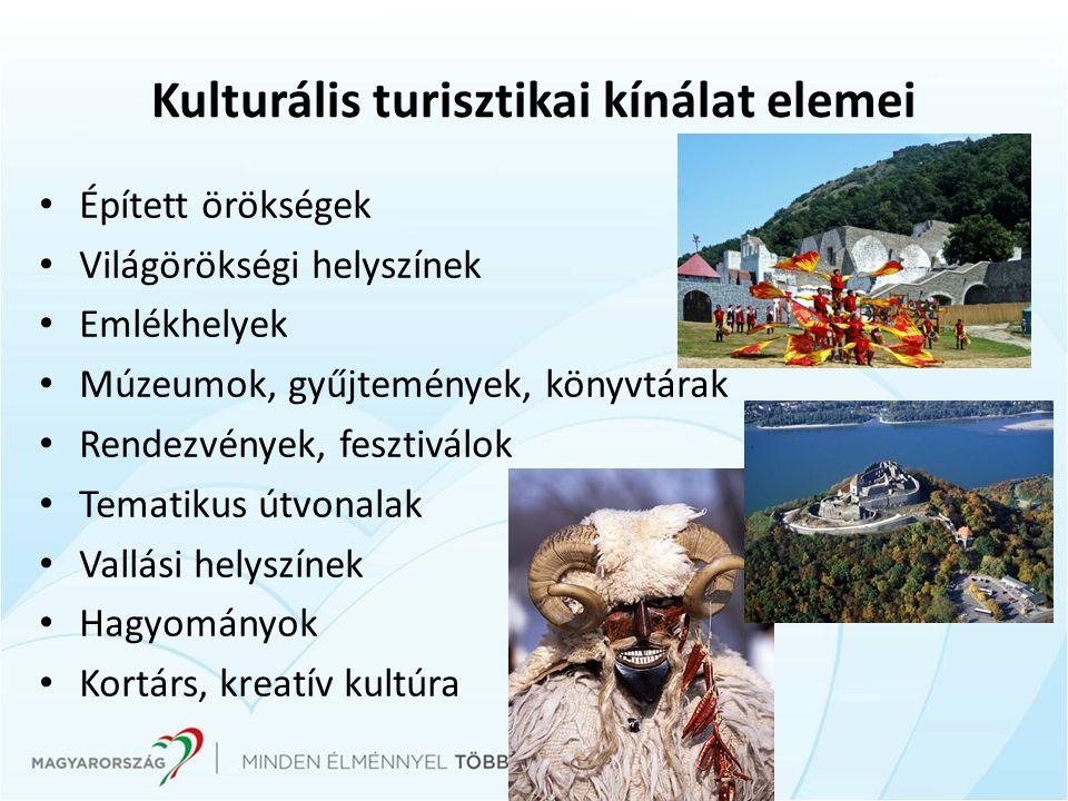 Kulturális turisztikai kínálat elemei