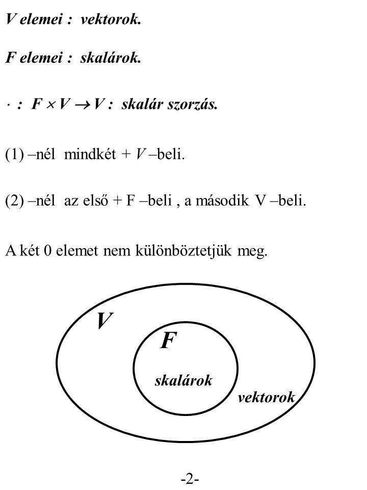 V F V elemei : vektorok. F elemei : skalárok.