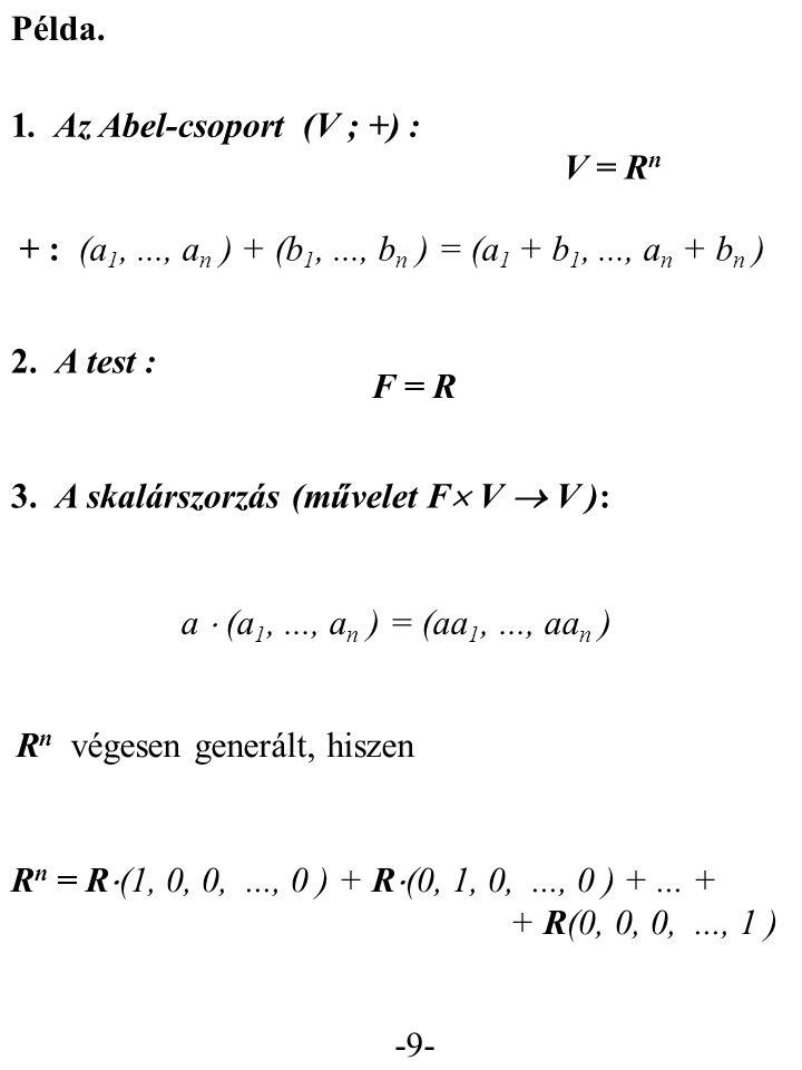 Példa. 1. Az Abel-csoport (V ; +) : V = Rn. + : (a1, ..., an ) + (b1, ..., bn ) = (a1 + b1, ..., an + bn )