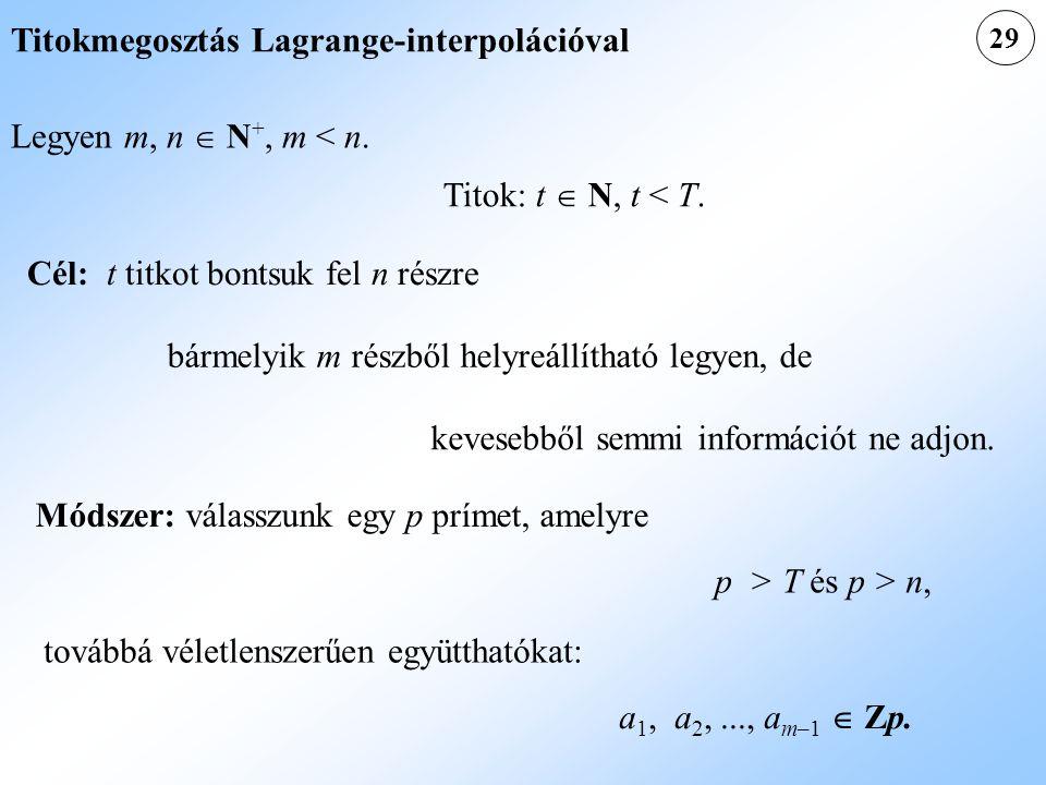 Titokmegosztás Lagrange-interpolációval