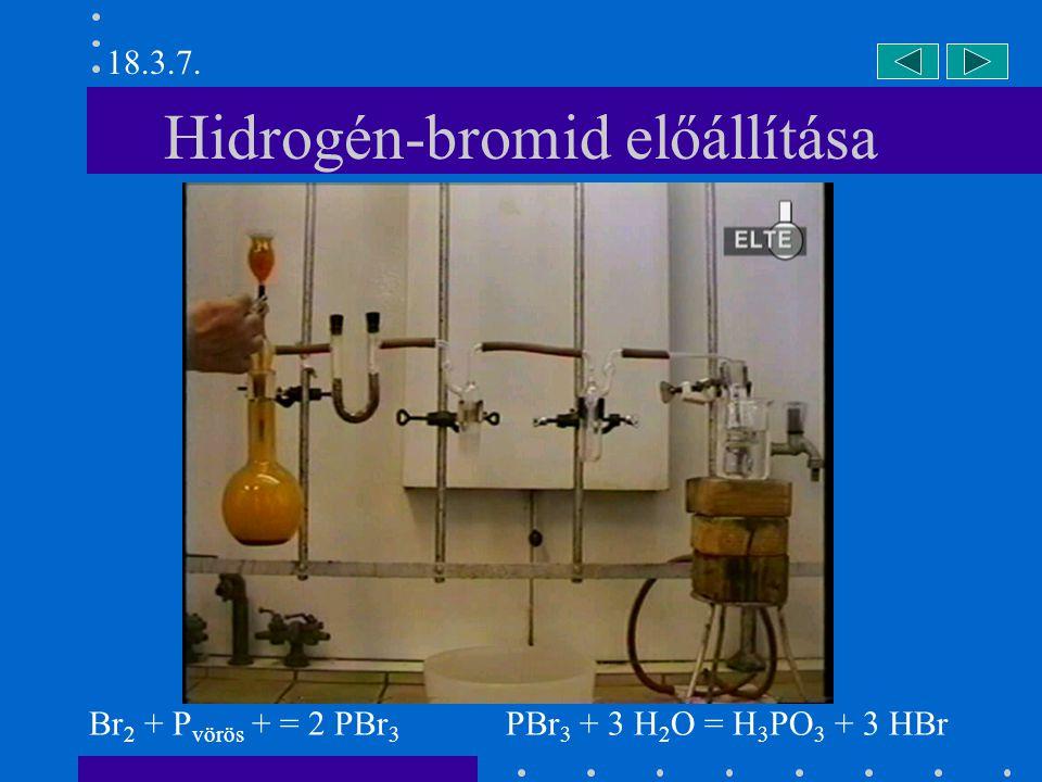 Hidrogén-bromid előállítása
