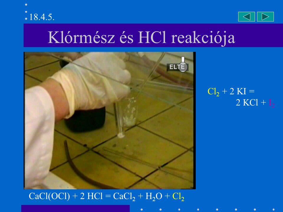 Klórmész és HCl reakciója