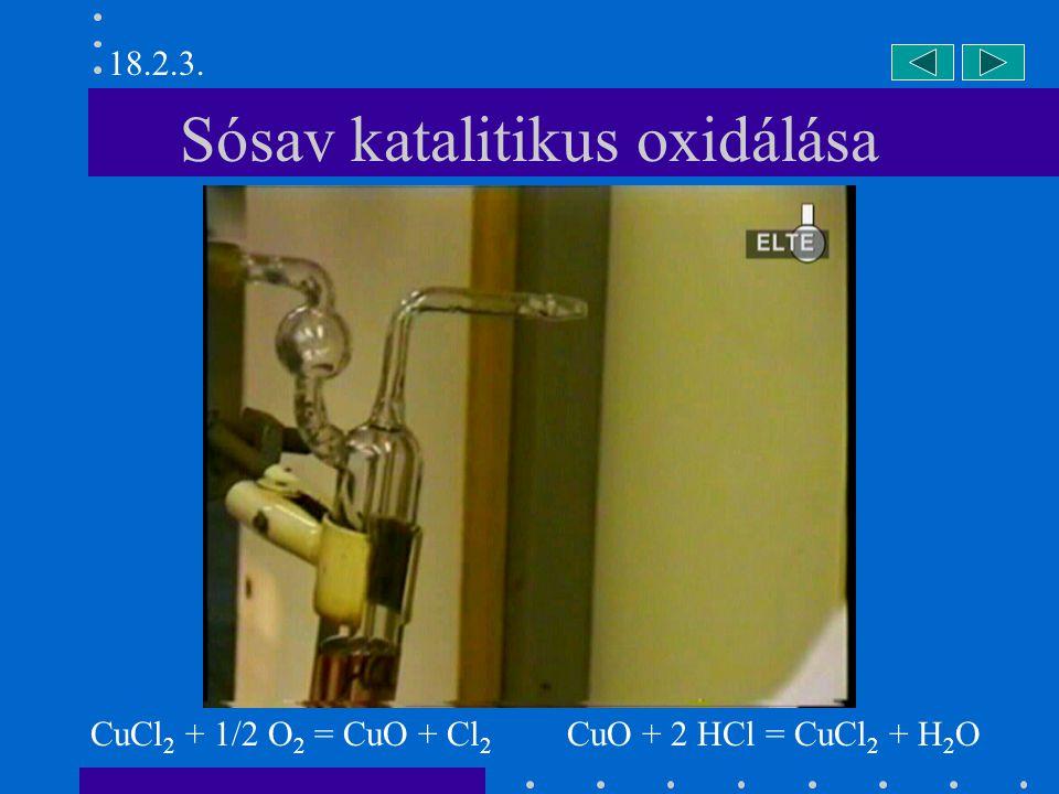 Sósav katalitikus oxidálása