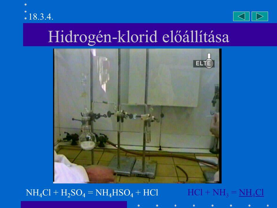 Hidrogén-klorid előállítása