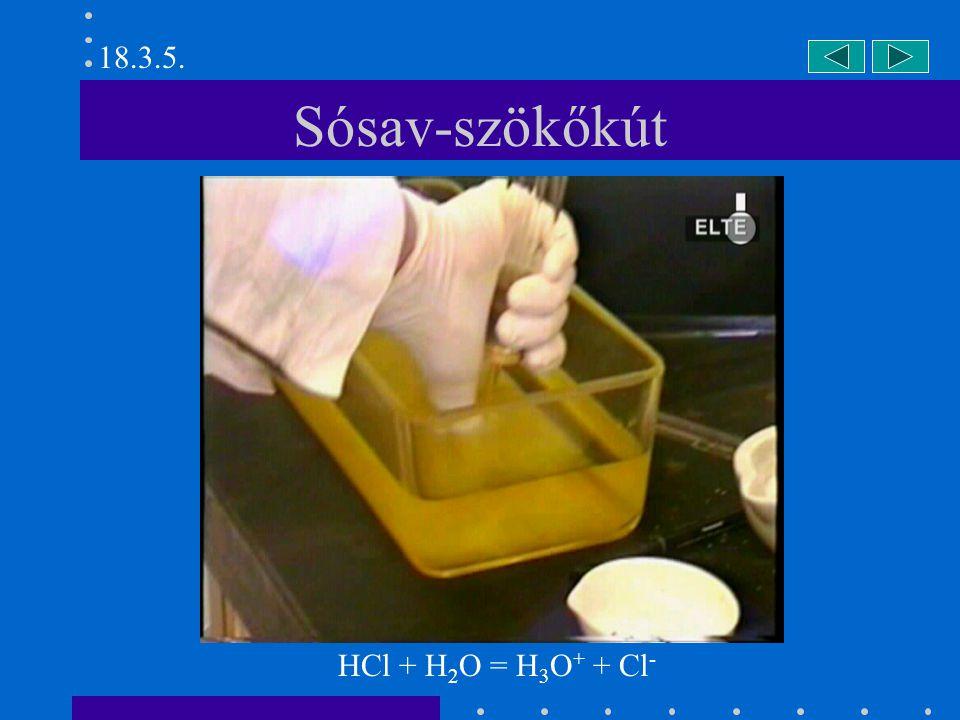 18.3.5. Sósav-szökőkút HCl + H2O = H3O+ + Cl-