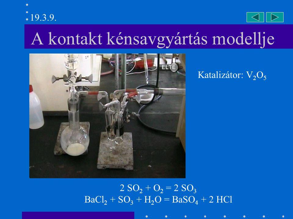A kontakt kénsavgyártás modellje