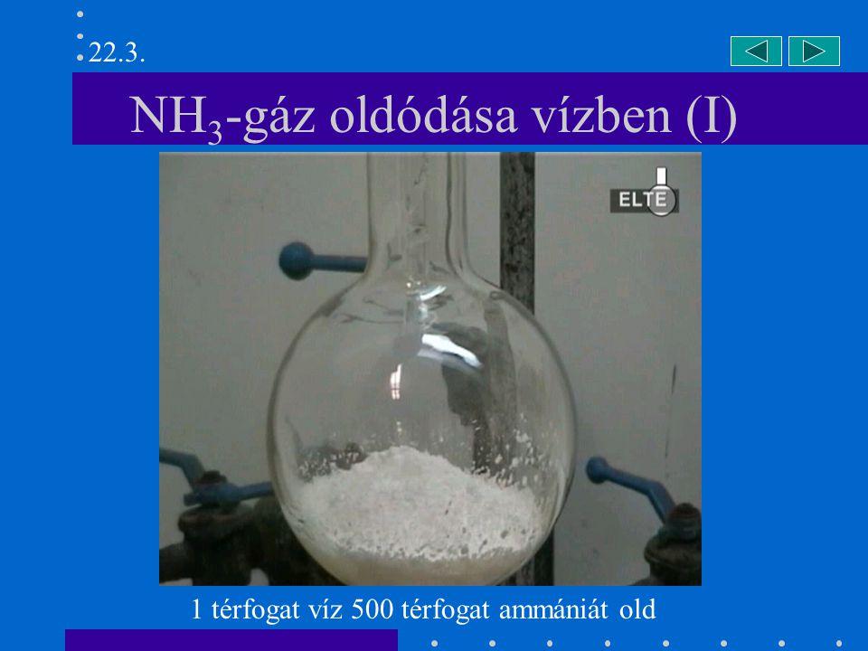NH3-gáz oldódása vízben (I)